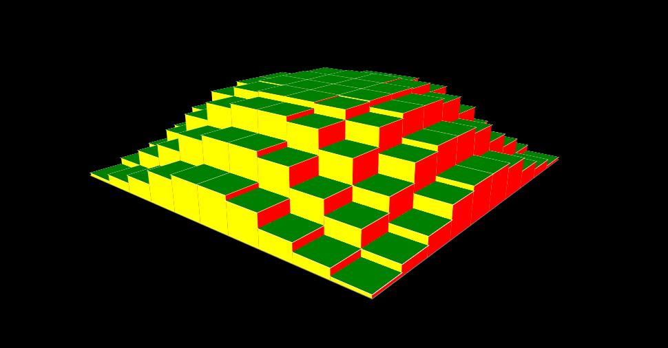 CSS 3D Landscape Result