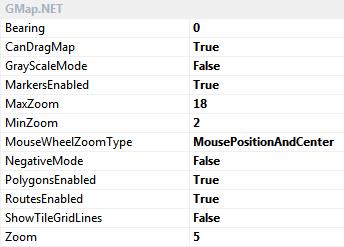 GMap.NET properties