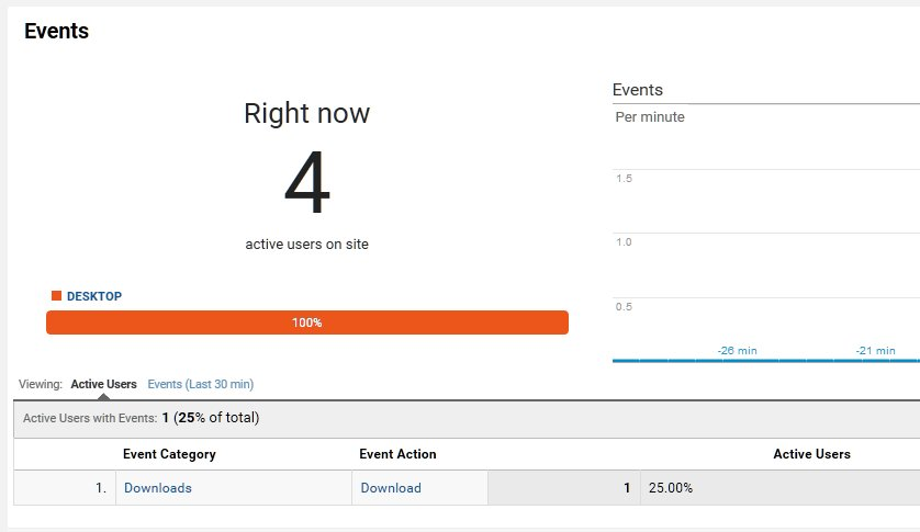 Real-time events in Google Analytics