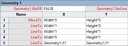 The Shapesheet's Geometry section in Visio